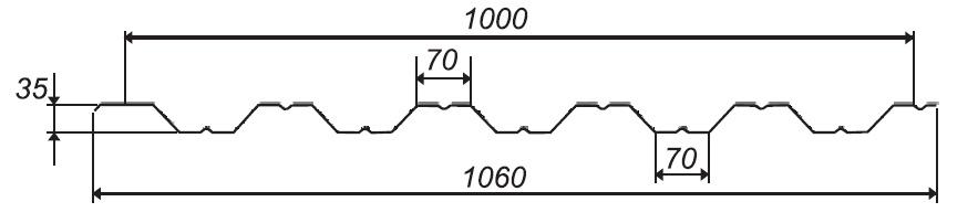 Технические характеристики размеры профнастила НС-35 с лакокрасочным покрытием «Кровельный центр», купить профнастил с лакокрасочным покрытием нс35 стоимость Краснодар