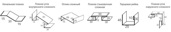 Гидроизоляция размеры рулонная